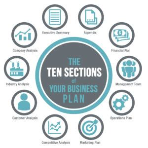 Business Forms and Templates Free Business Forms
