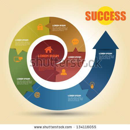 Business plan financials format